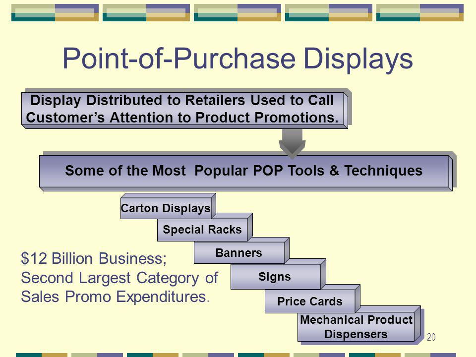 20 Some of the Most Popular POP Tools & Techniques Mechanical Product Dispensers Mechanical Product Dispensers Price Cards Signs Banners Special Racks
