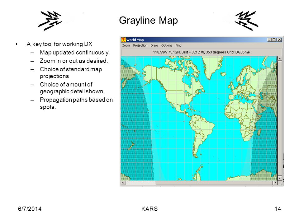 6/7/2014KARS14 Grayline Map A key tool for working DX –Map updated continuously.