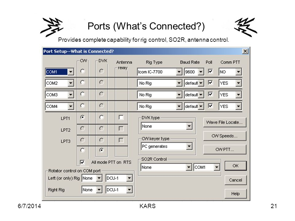 6/7/2014KARS21 Ports (Whats Connected ) Provides complete capability for rig control, SO2R, antenna control.