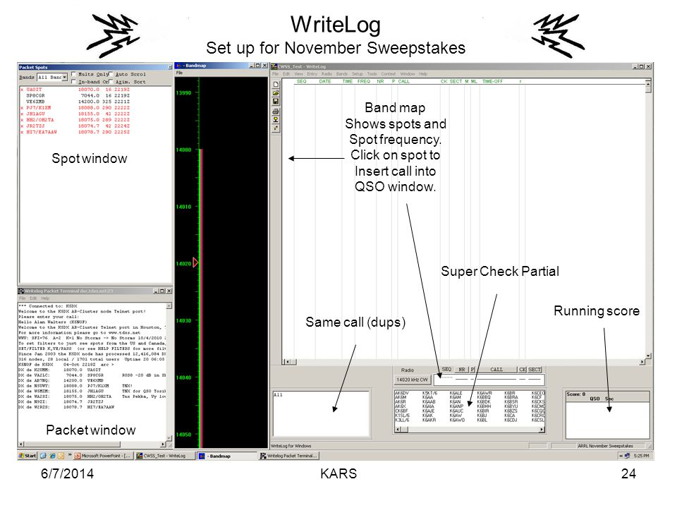 6/7/2014KARS24 WriteLog Set up for November Sweepstakes Spot window Packet window Band map Shows spots and Spot frequency. Click on spot to Insert cal