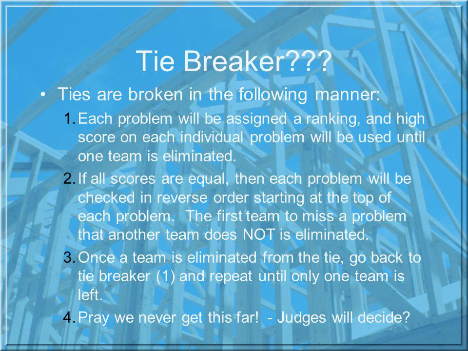 Tie Breaker??? Ties are broken in the following manner: 1.Each problem will be assigned a ranking, and high score on each individual problem will be u