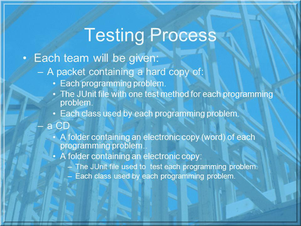 Testing Process Each team will be given: –A packet containing a hard copy of: Each programming problem. The JUnit file with one test method for each p