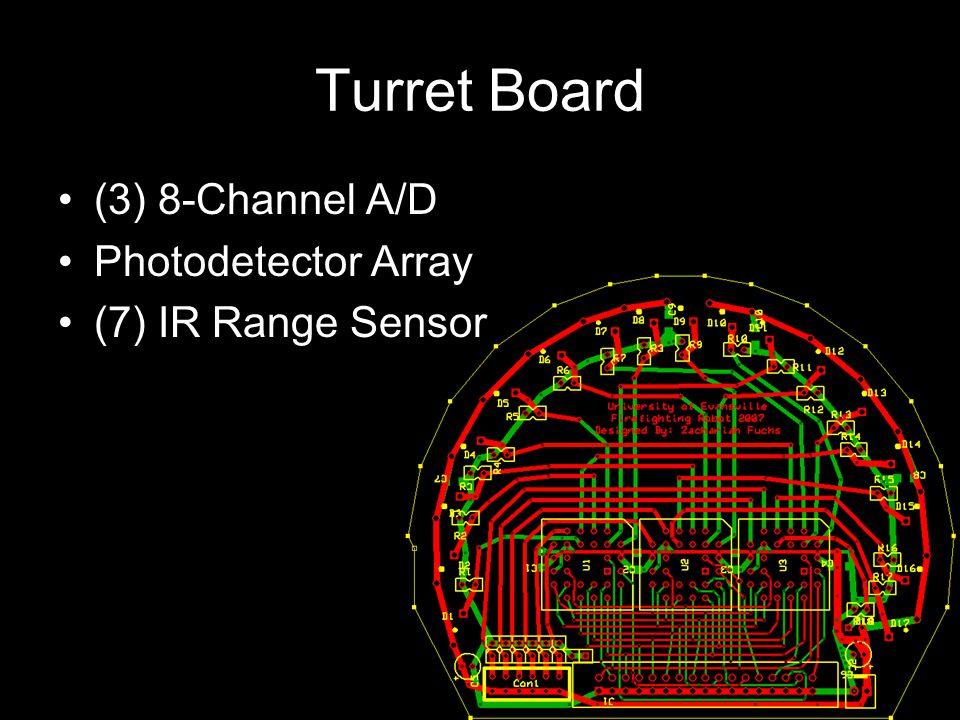 Turret Board (3) 8-Channel A/D Photodetector Array (7) IR Range Sensor
