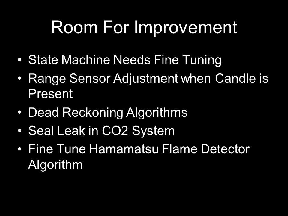 Room For Improvement State Machine Needs Fine Tuning Range Sensor Adjustment when Candle is Present Dead Reckoning Algorithms Seal Leak in CO2 System Fine Tune Hamamatsu Flame Detector Algorithm
