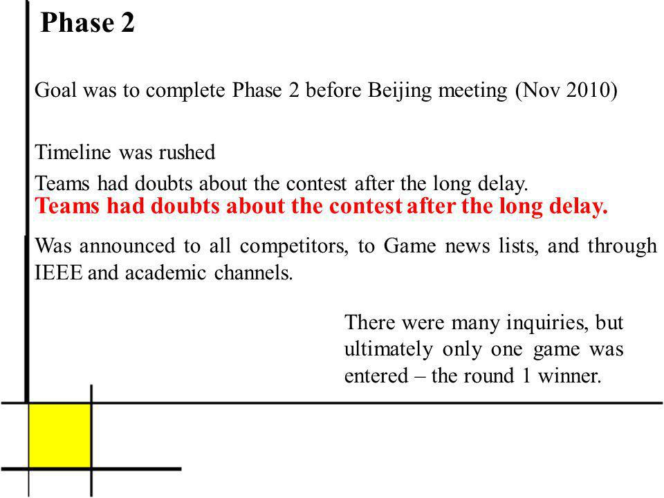 Phase 2 Goal was to complete Phase 2 before Beijing meeting (Nov 2010) Timeline was rushed Teams had doubts about the contest after the long delay.