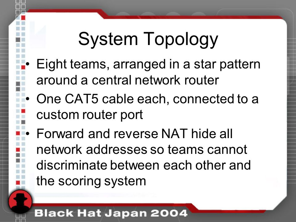 System Topology Eight teams, arranged in a star pattern around a central network router One CAT5 cable each, connected to a custom router port Forward and reverse NAT hide all network addresses so teams cannot discriminate between each other and the scoring system