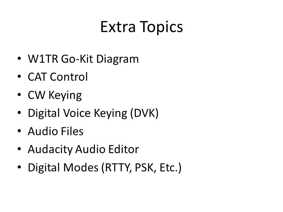 Extra Topics W1TR Go-Kit Diagram CAT Control CW Keying Digital Voice Keying (DVK) Audio Files Audacity Audio Editor Digital Modes (RTTY, PSK, Etc.)