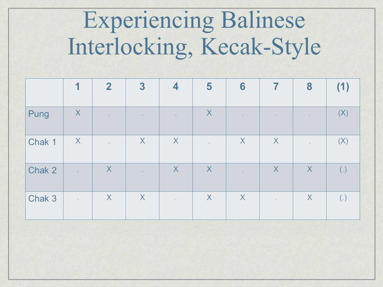 Experiencing Balinese Interlocking, Kecak-Style 12345678(1) Pung X...X...(X) Chak 1 X.XX.XX.(X) Chak 2.X.XX.XX(.) Chak 3.XX.XX.X(.)