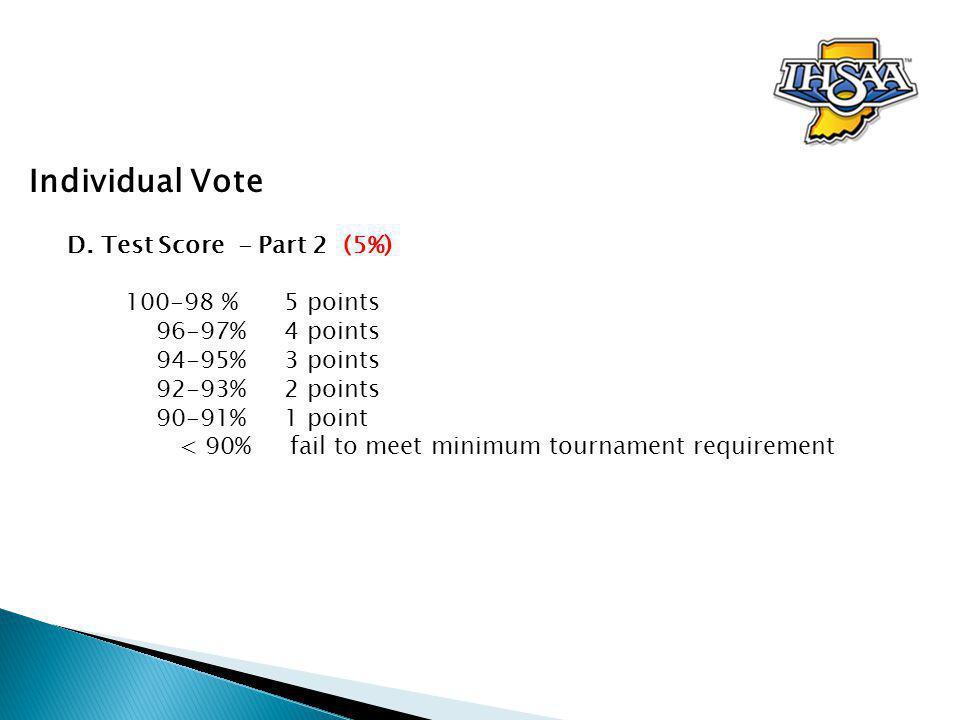 Individual Vote D.