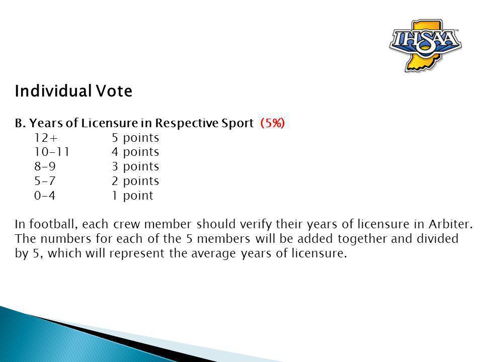 Individual Vote C.