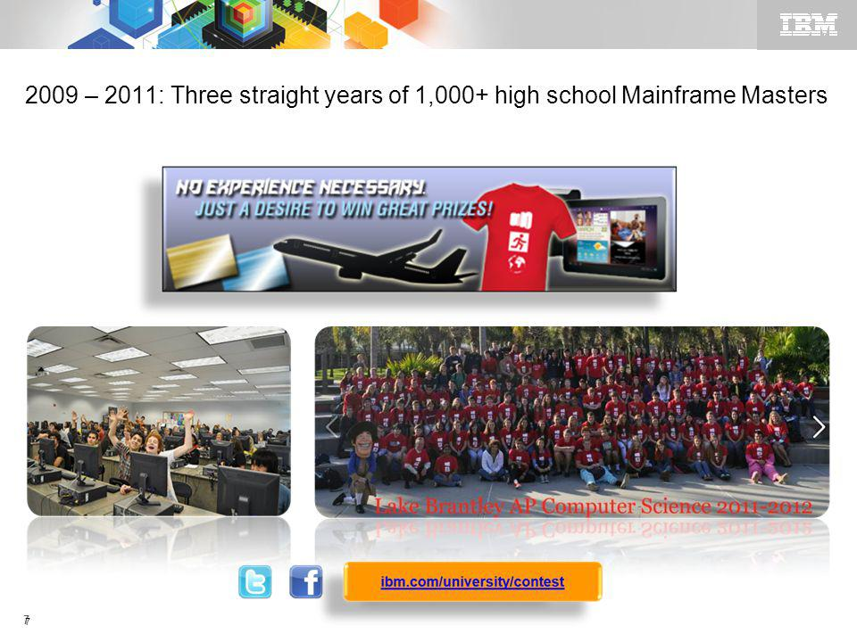 © 2011 IBM Corporation 7 7 2009 – 2011: Three straight years of 1,000+ high school Mainframe Masters
