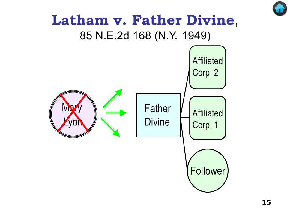 Mary Lyon Father Divine Follower Affiliated Corp. 1 Affiliated Corp.