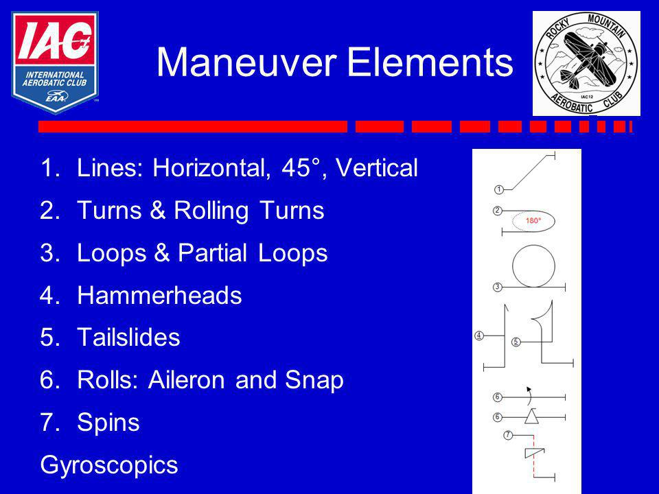 Maneuver Elements 1.Lines: Horizontal, 45°, Vertical 2.Turns & Rolling Turns 3. Loops & Partial Loops 4. Hammerheads 5. Tailslides 6. Rolls: Aileron a