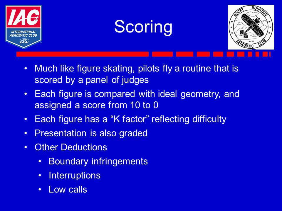 Scoring Much like figure skating, pilots fly a routine that is scored by a panel of judges Each figure is compared with ideal geometry, and assigned a