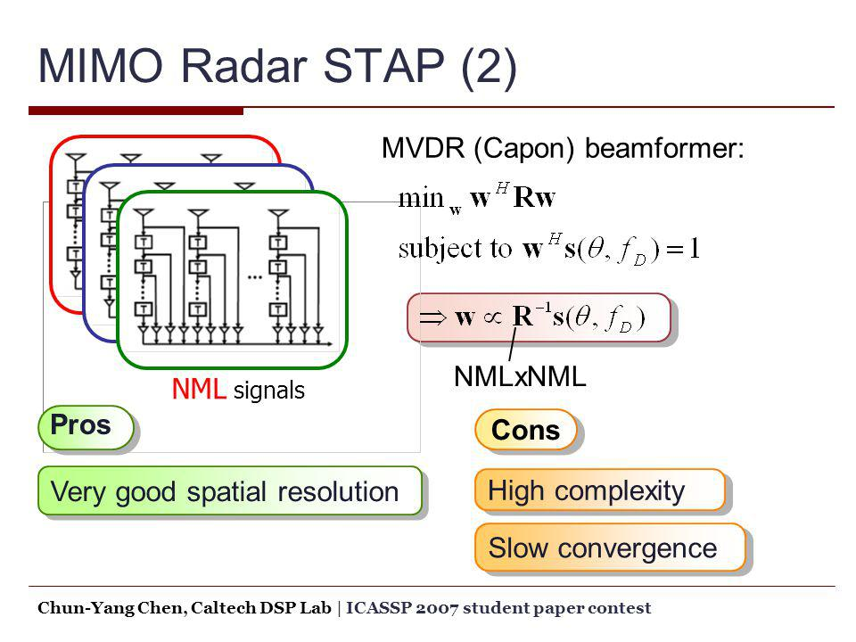 MIMO Radar STAP (2) NML signals MVDR (Capon) beamformer: Very good spatial resolution Pros Cons High complexity Slow convergence NMLxNML Chun-Yang Che