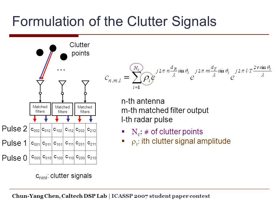Formulation of the Clutter Signals N c : # of clutter points ith clutter signal amplitude Matched filters Pulse 2 Pulse 1 Pulse 0 Matched filters c 00