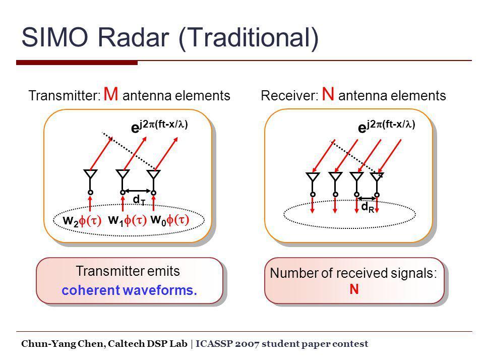 SIMO Radar (Traditional) Transmitter: M antenna elementsReceiver: N antenna elements dTdT e j2 (ft-x/ ) w 2 w 1 w 0 dRdR e j2 (ft-x/ ) Transmitter emi