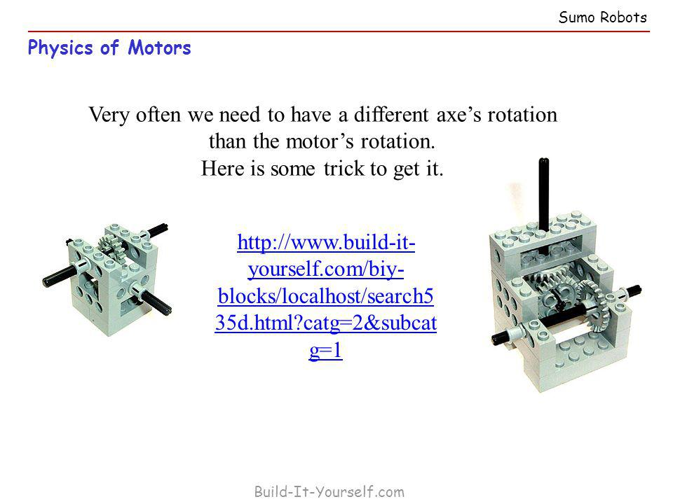 Physics of Motors Build-It-Yourself.com Very often we need to have a different axes rotation than the motors rotation.
