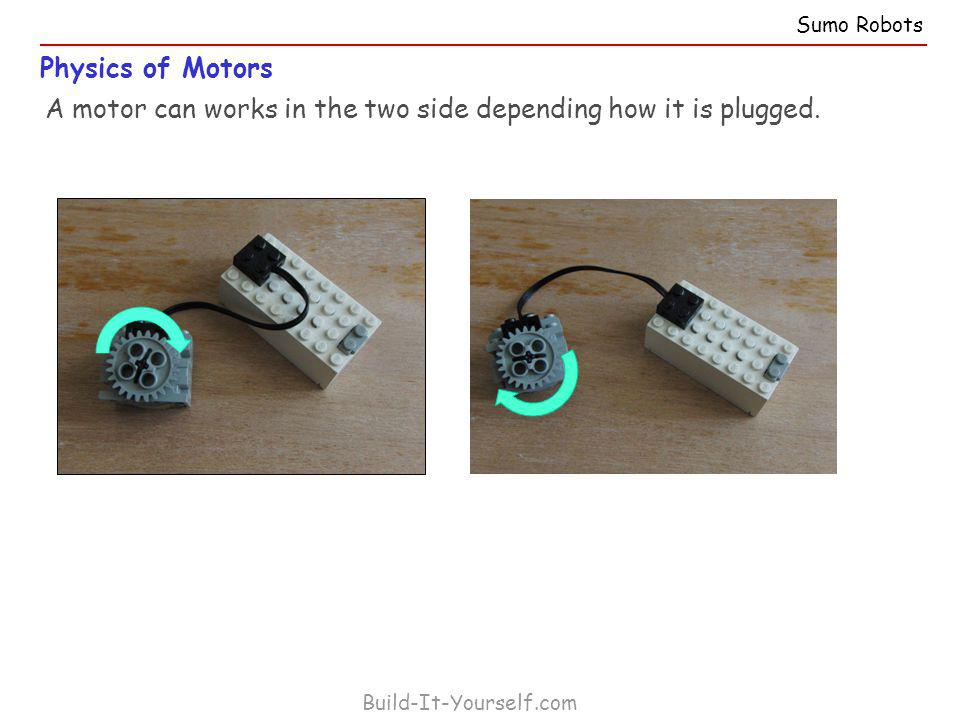 Physics of Motors Build-It-Yourself.com A motor can works in the two side depending how it is plugged.