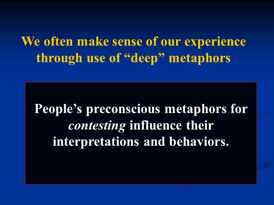 Peoples preconscious metaphors for contesting influence their interpretations and behaviors.