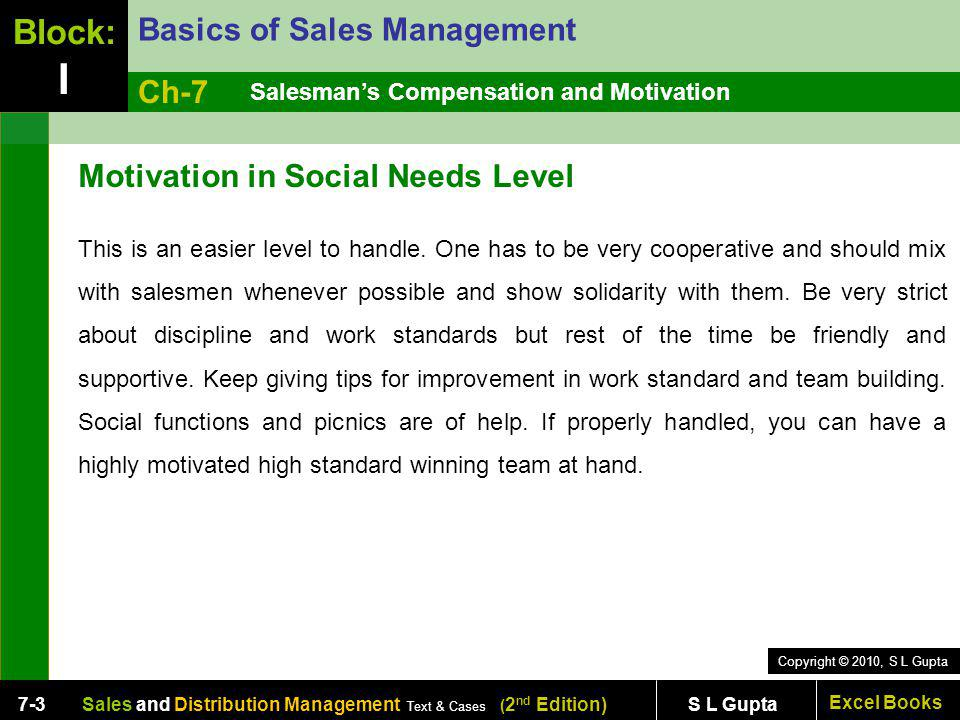 Copyright © 2010, S L Gupta Excel Books Sales and Distribution Management Text & Cases ( 2 nd Edition) S L Gupta7-3 Salesmans Compensation and Motivat