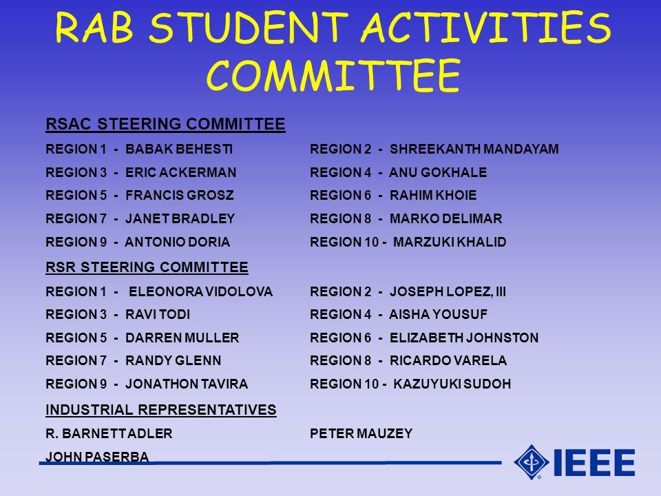 RAB STUDENT ACTIVITIES COMMITTEE RSAC STEERING COMMITTEE REGION 1 - BABAK BEHESTIREGION 2 - SHREEKANTH MANDAYAM REGION 3 - ERIC ACKERMANREGION 4 - ANU