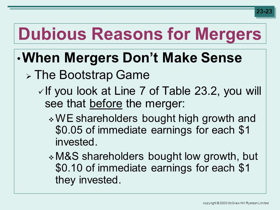 copyright © 2003 McGraw Hill Ryerson Limited 23-23 Dubious Reasons for Mergers When Mergers Dont Make Sense The Bootstrap Game If you look at Line 7 of Table 23.2, you will see that before the merger: WE shareholders bought high growth and $0.05 of immediate earnings for each $1 invested.
