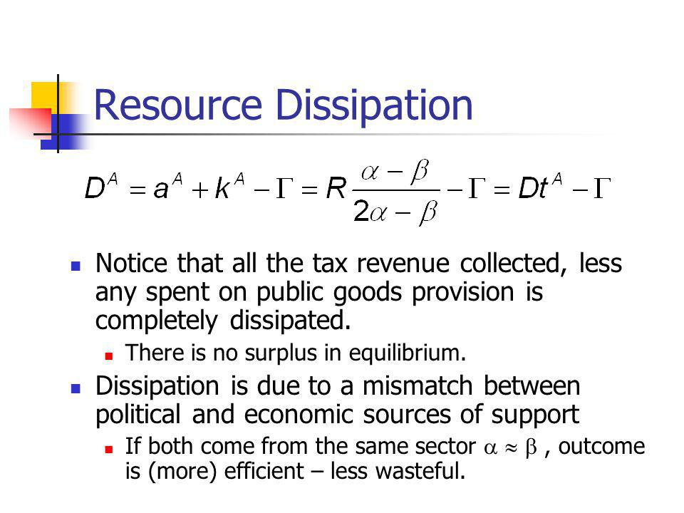 Resource Dissipation Notice that all the tax revenue collected, less any spent on public goods provision is completely dissipated.
