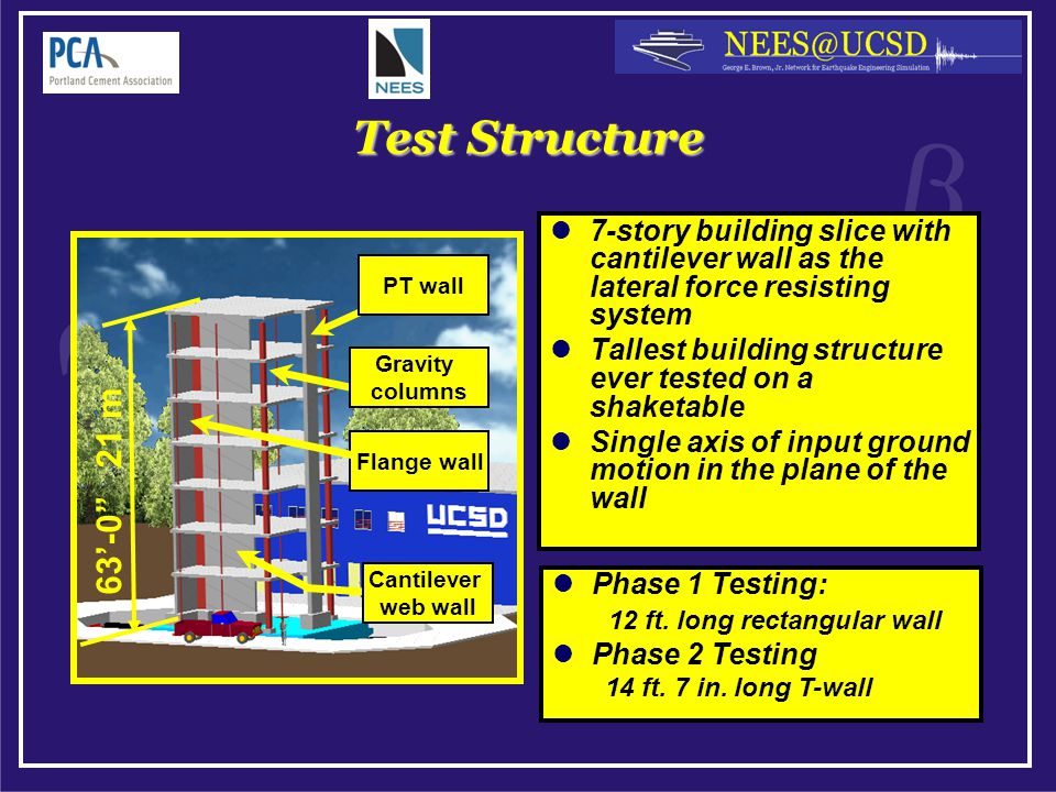 Test Structure 7-story building slice with cantilever wall as the lateral force resisting system Tallest building structure ever tested on a shaketable Single axis of input ground motion in the plane of the wall Cantilever web wall Phase 1 Testing: 12 ft.