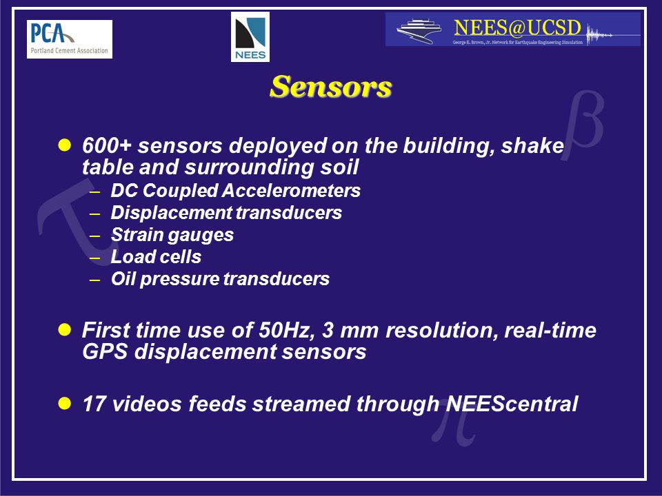 Sensors 600+ sensors deployed on the building, shake table and surrounding soil –DC Coupled Accelerometers –Displacement transducers –Strain gauges –Load cells –Oil pressure transducers First time use of 50Hz, 3 mm resolution, real-time GPS displacement sensors 17 videos feeds streamed through NEEScentral