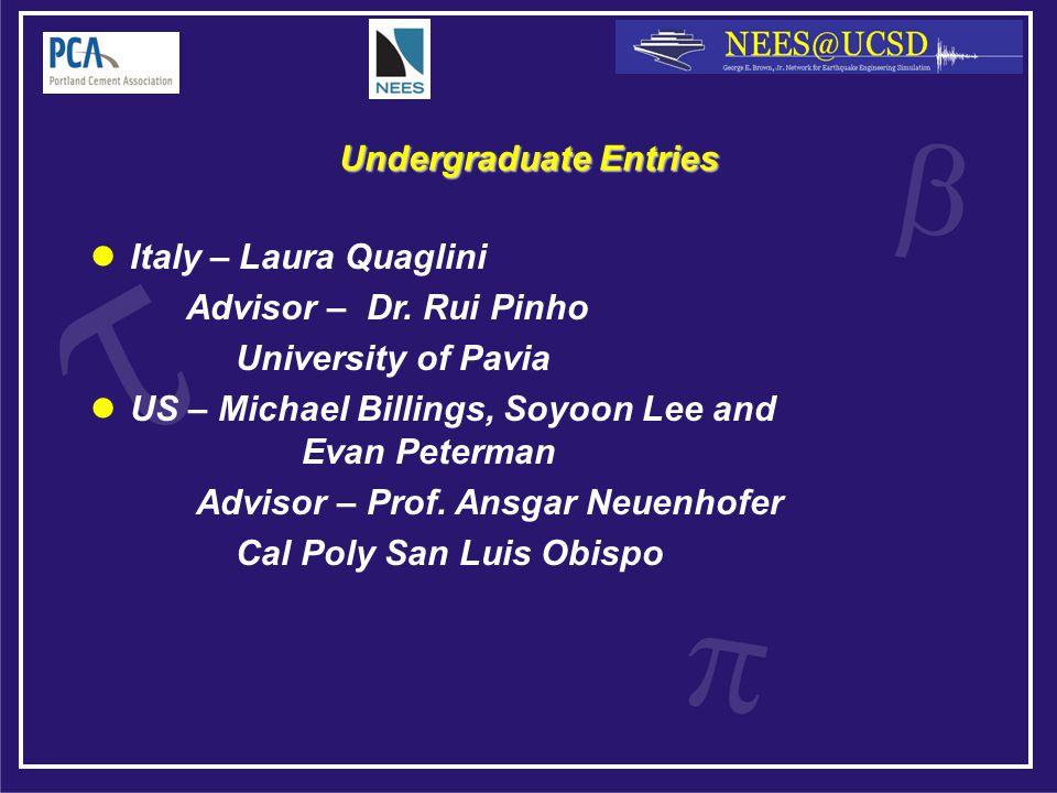 Undergraduate Entries Italy – Laura Quaglini Advisor – Dr. Rui Pinho University of Pavia US – Michael Billings, Soyoon Lee and Evan Peterman Advisor –