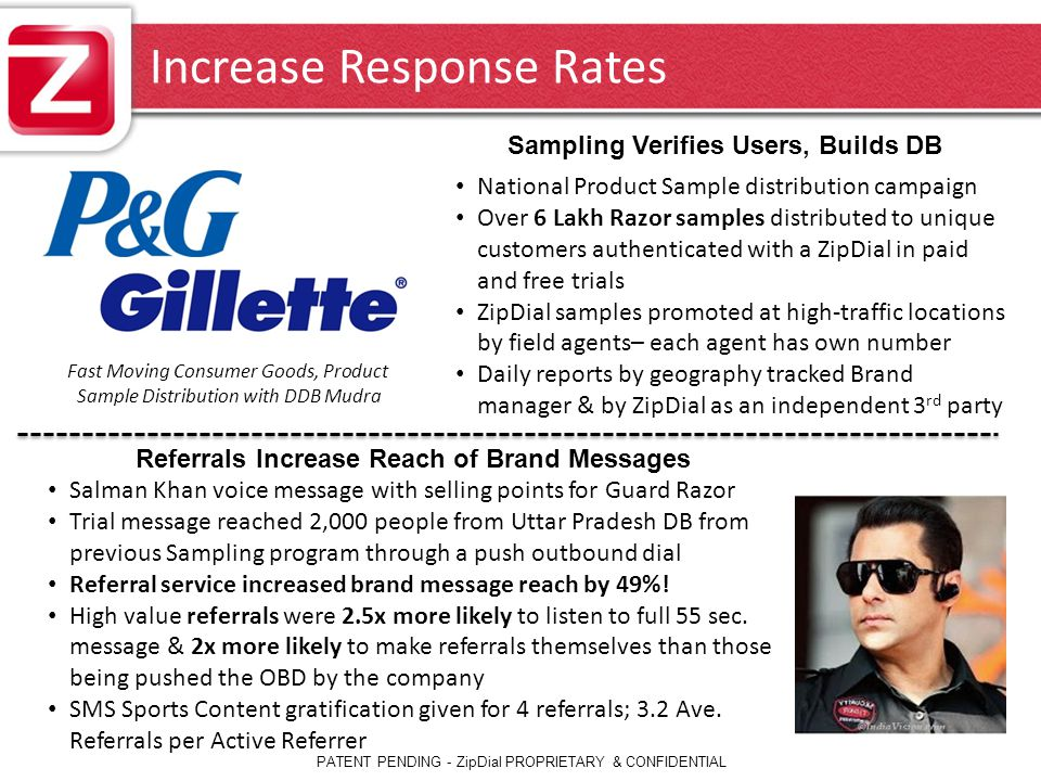 Pledges & Sponsored Content Channels PATENT PENDING - ZipDial PROPRIETARY & CONFIDENTIAL Brand Building in coordination with BBDO Gillettes 1 st National Branding campaign in India, a peoples movement to rededicate the Gateway of India to the soldier in all Indians ZipDial number promoted in TOI (kickoff), Facebook, and in ZipDials Cricket Score Mobile Channel (9 million impressions) Received 10 lakh pledges in 3 months.