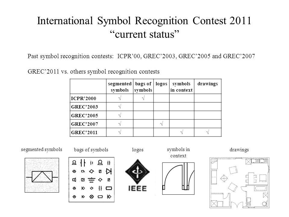 International Symbol Recognition Contest 2011 current status segmented symbols bags of symbols logossymbols in context drawings ICPR2000 GREC2003 GREC
