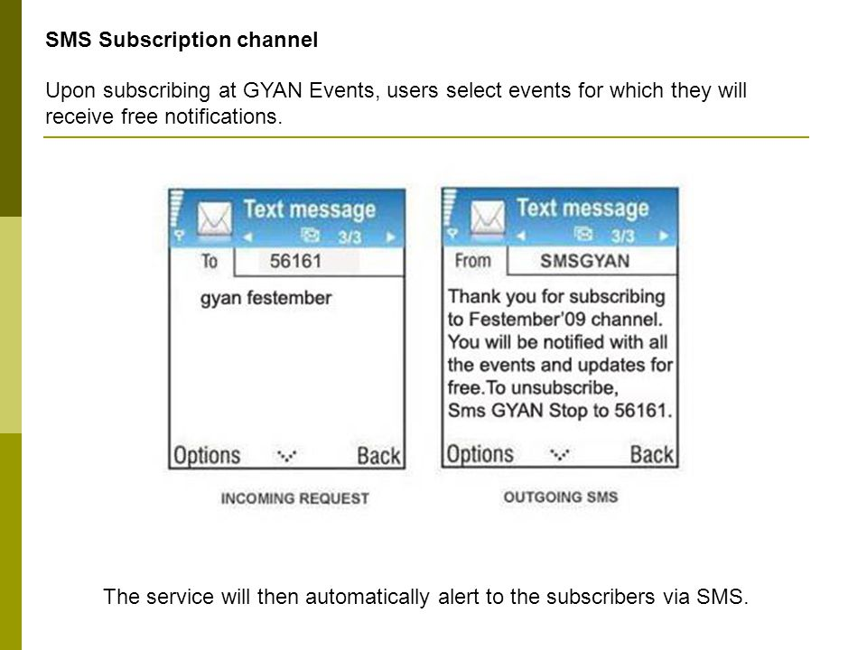 SMS Subscription channel Upon subscribing at GYAN Events, users select events for which they will receive free notifications. The service will then au