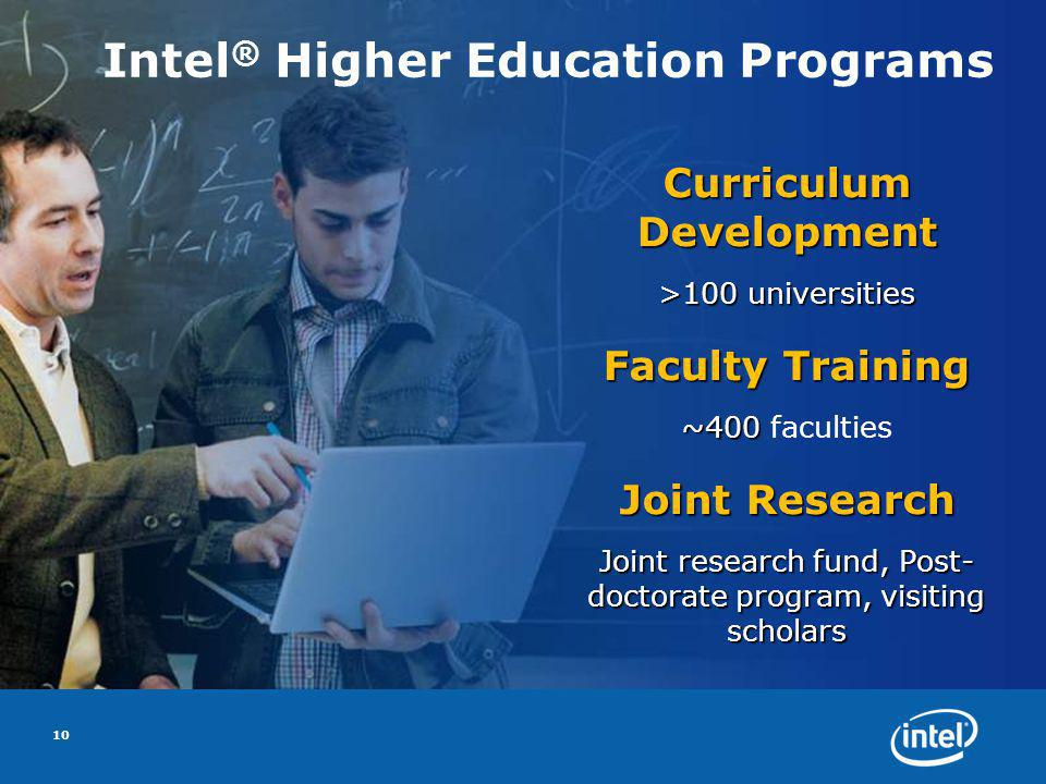 Intel ® Higher Education Programs Curriculum Development >100 universities Faculty Training ~400 ~400 faculties Joint Research Joint research fund, Post- doctorate program, visiting scholars 10