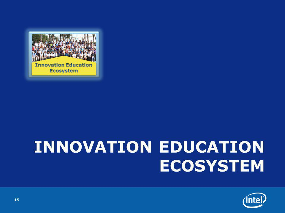 INNOVATION EDUCATION ECOSYSTEM 15