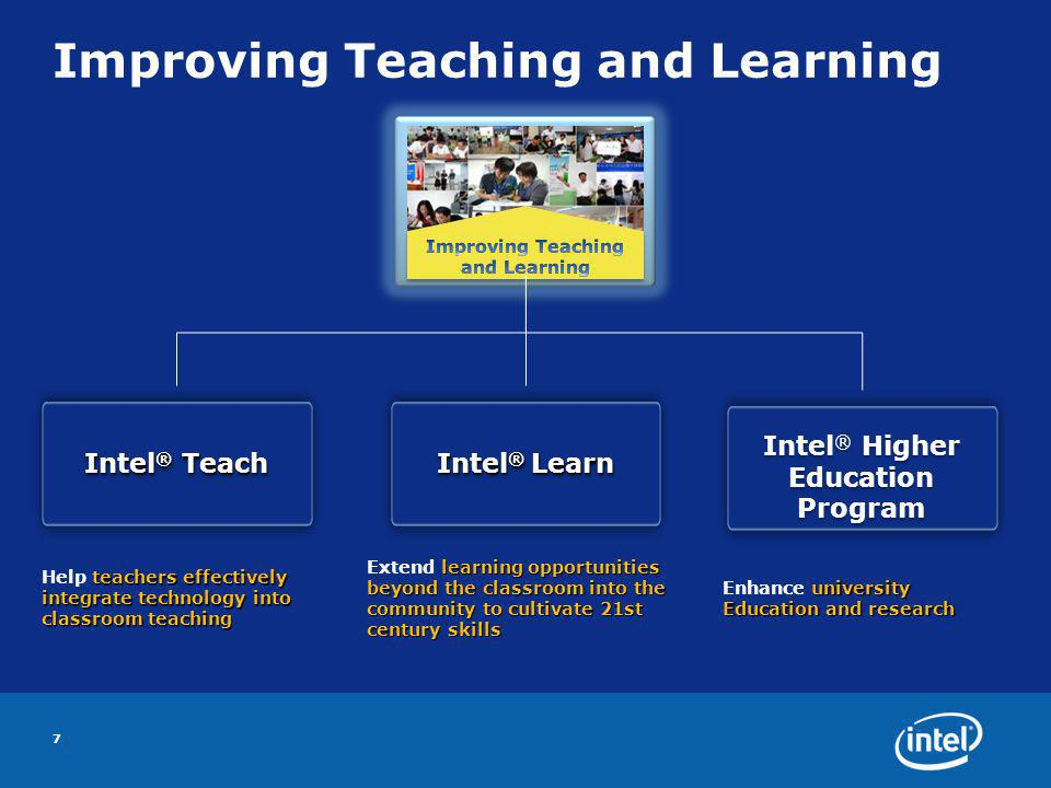 Improving Teaching and Learning 7 teachers effectively integrate technology into classroom teaching Help teachers effectively integrate technology into classroom teaching learning opportunities beyond the classroom into the community to cultivate 21st century skills Extend learning opportunities beyond the classroom into the community to cultivate 21st century skills university Education and research Enhance university Education and research Intel ® Learn Intel ® Teach Intel ® Higher Education Program