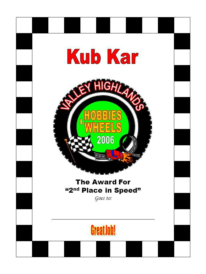 The Award For 2 nd Place in Speed Goes to: