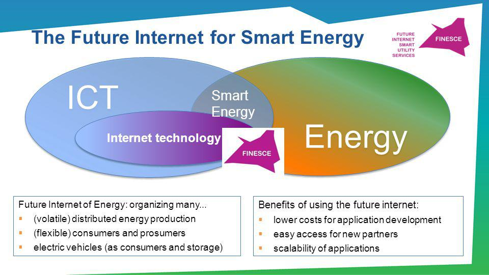 Energy The Future Internet for Smart Energy ICT Benefits of using the future internet: lower costs for application development easy access for new par