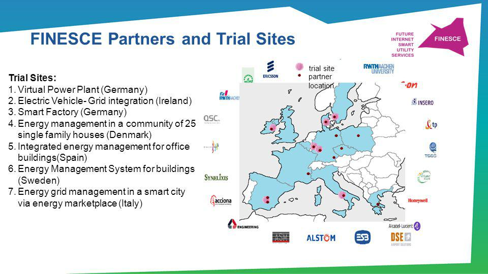 FINESCE Partners and Trial Sites trial site partner location Trial Sites: 1.Virtual Power Plant (Germany) 2.Electric Vehicle- Grid integration (Irelan