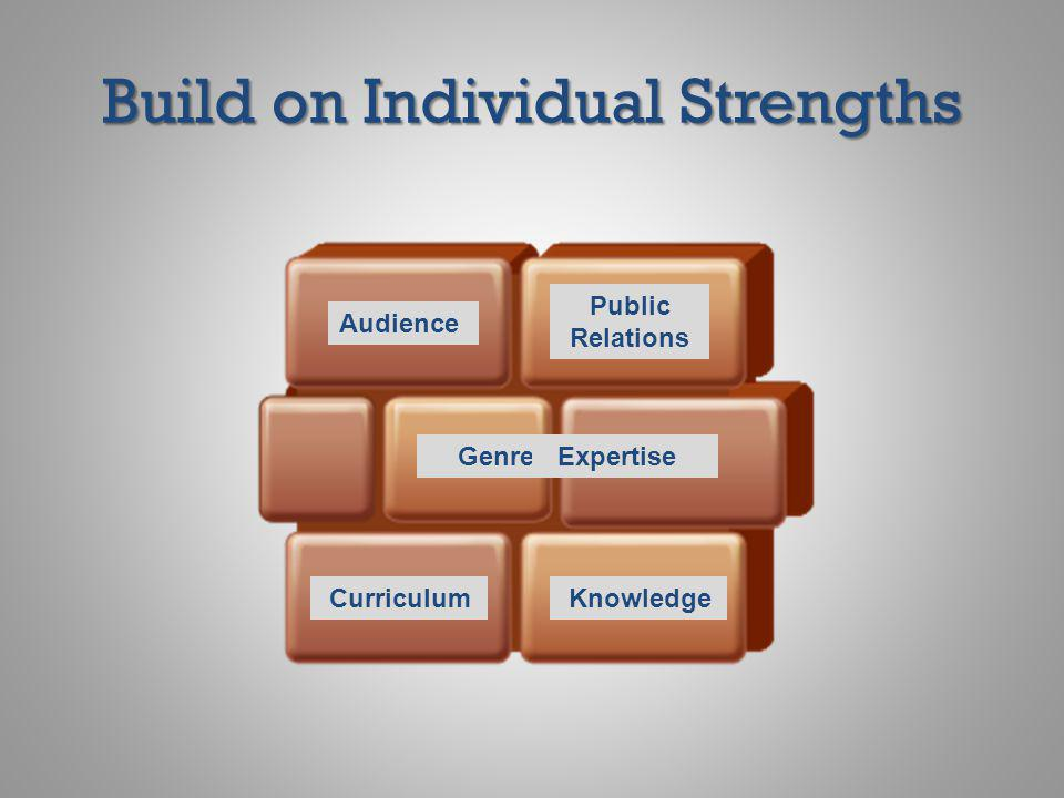 Build on Individual Strengths Audience Public Relations Genre Expertise Curriculum Knowledge