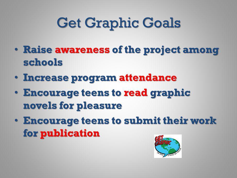 Get Graphic Goals Raise awareness of the project among schools Raise awareness of the project among schools Increase program attendance Increase progr