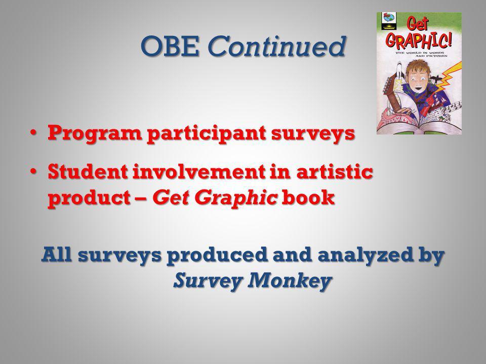 OBE Continued Program participant surveys Program participant surveys Student involvement in artistic product – Get Graphic book Student involvement i