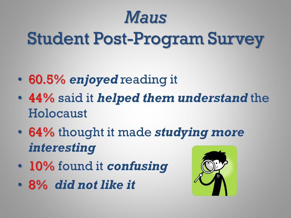 Maus Student Post-Program Survey 60.5% 60.5% enjoyed reading it 44% 44% said it helped them understand the Holocaust 64% 64% thought it made studying