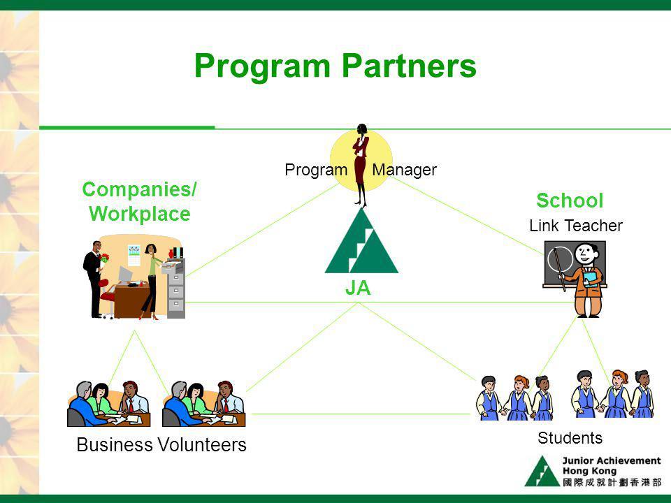 Program Partners JA Program Manager Link Teacher Students Business Volunteers School Companies/ Workplace