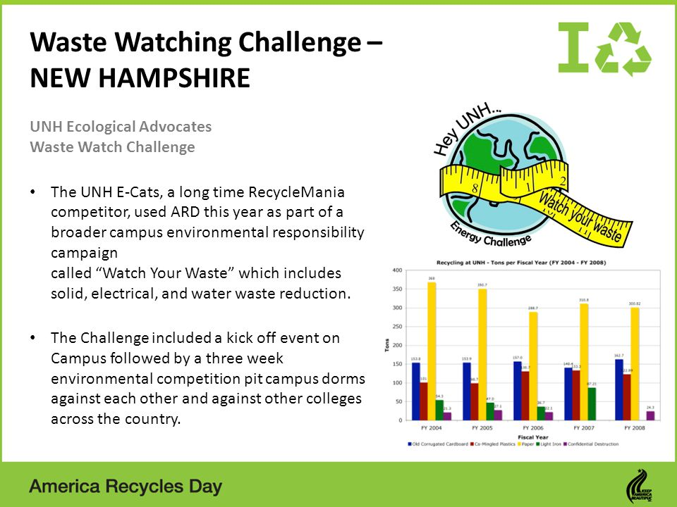 Waste Watching Challenge – NEW HAMPSHIRE UNH Ecological Advocates Waste Watch Challenge The UNH E-Cats, a long time RecycleMania competitor, used ARD this year as part of a broader campus environmental responsibility campaign called Watch Your Waste which includes solid, electrical, and water waste reduction.