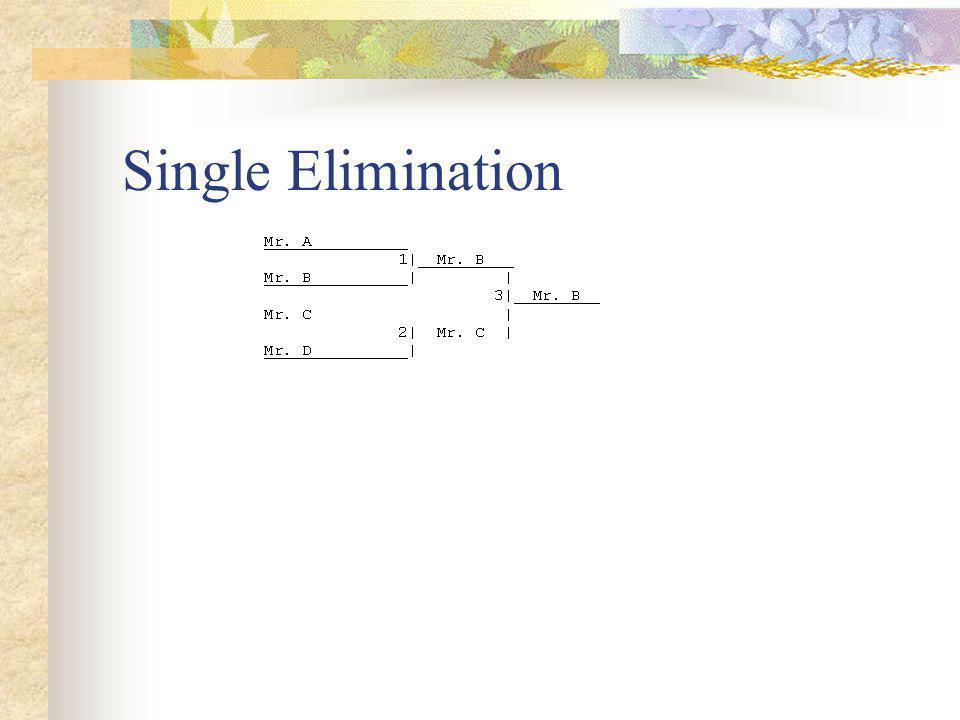 Single Elimination