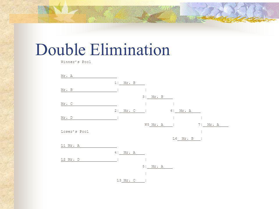 Double Elimination Winners Pool Mr. A 1| Mr. B Mr.
