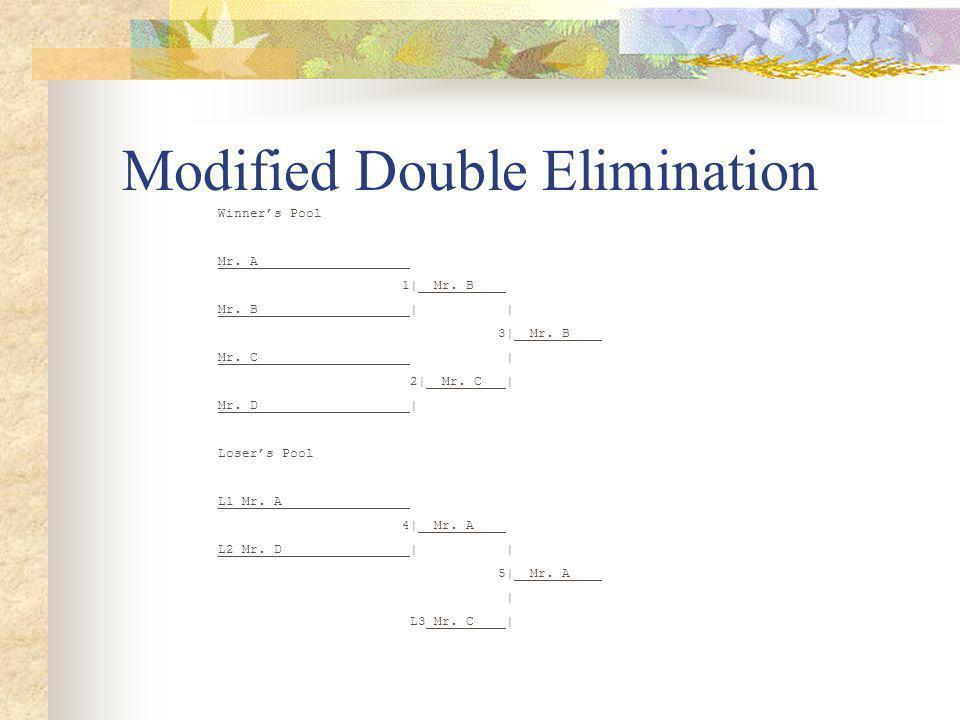Modified Double Elimination Winners Pool Mr. A 1| Mr.