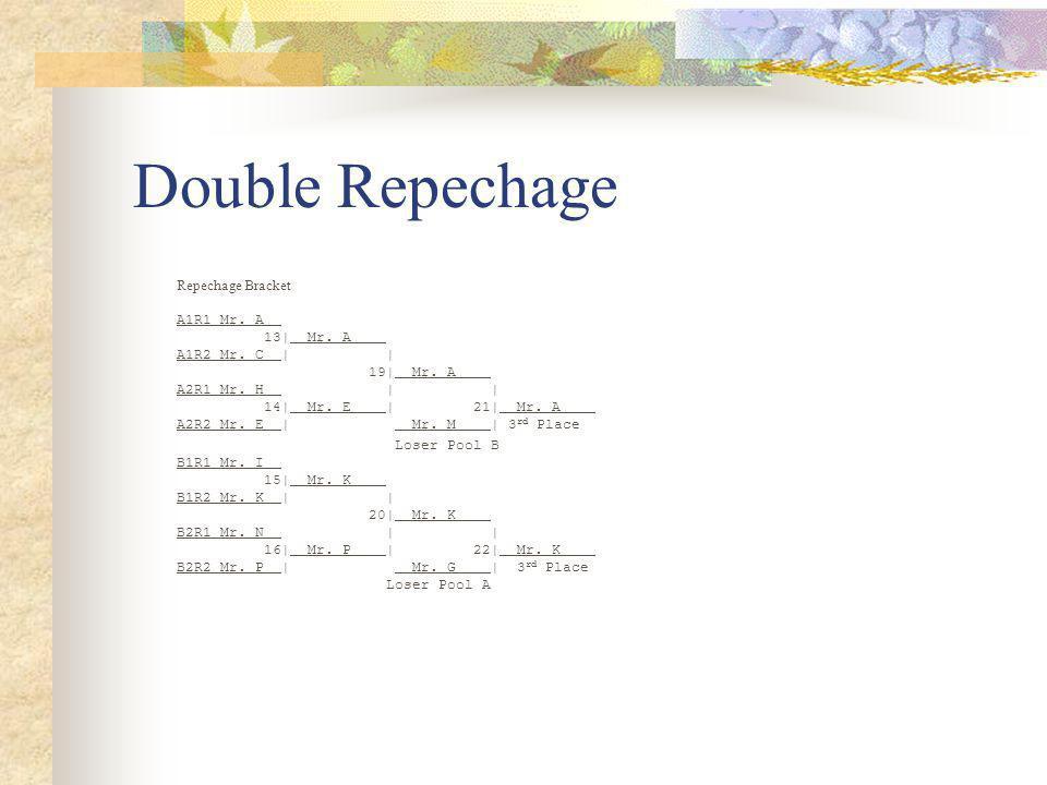 Double Repechage Repechage Bracket A1R1 Mr. A 13| Mr.